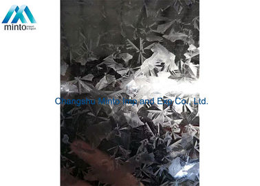 China Building Material Galvanized Metal Strips SGCC SGCH CGCC 390mm -720mm Width supplier